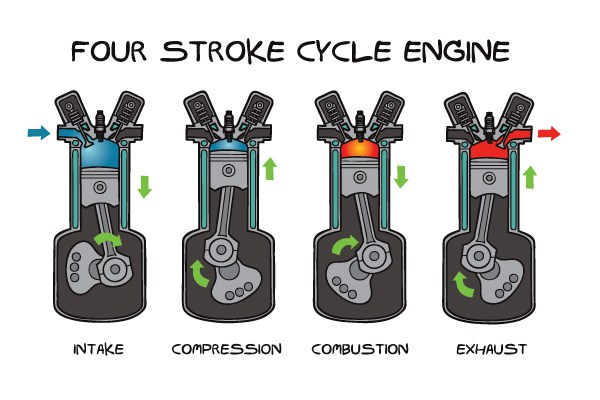 4-stroke-engine